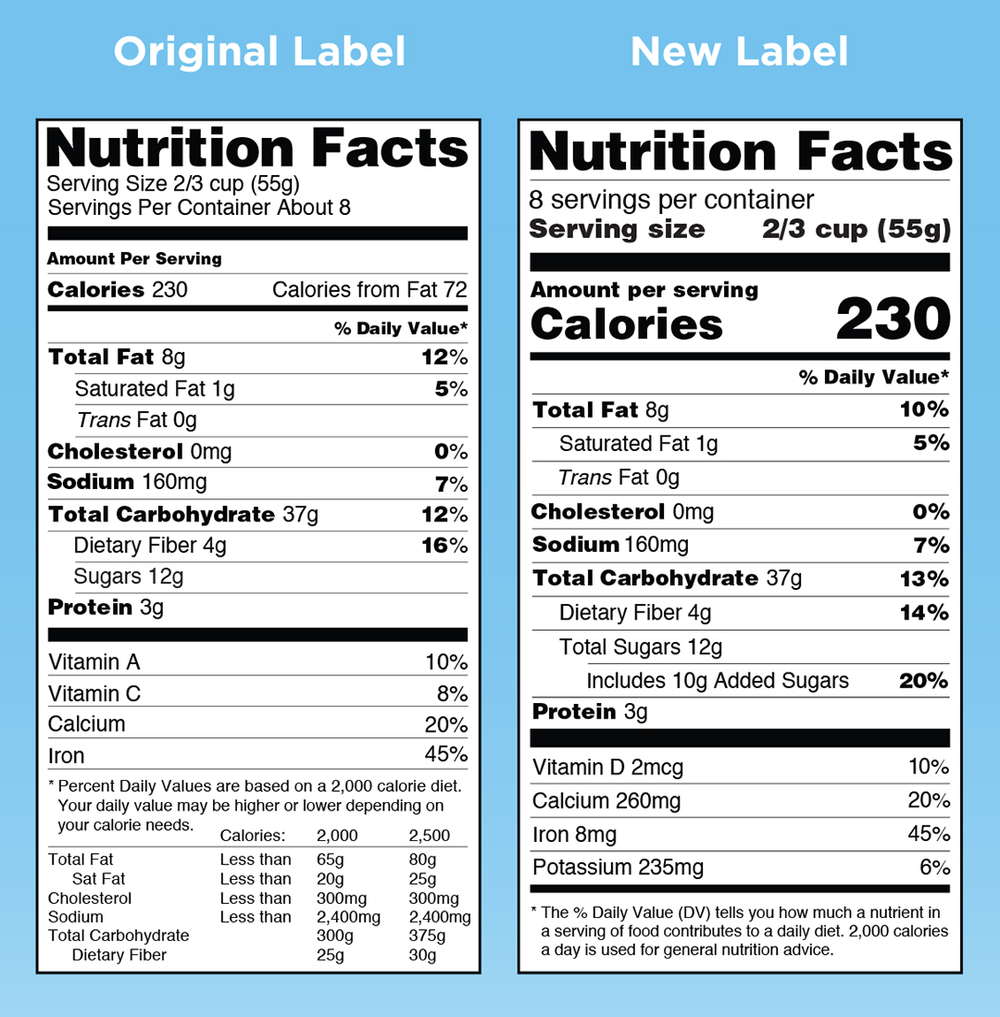 the fda's updated nutrition labels could improve your health—if you